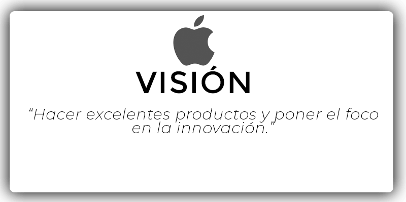Visión Apple